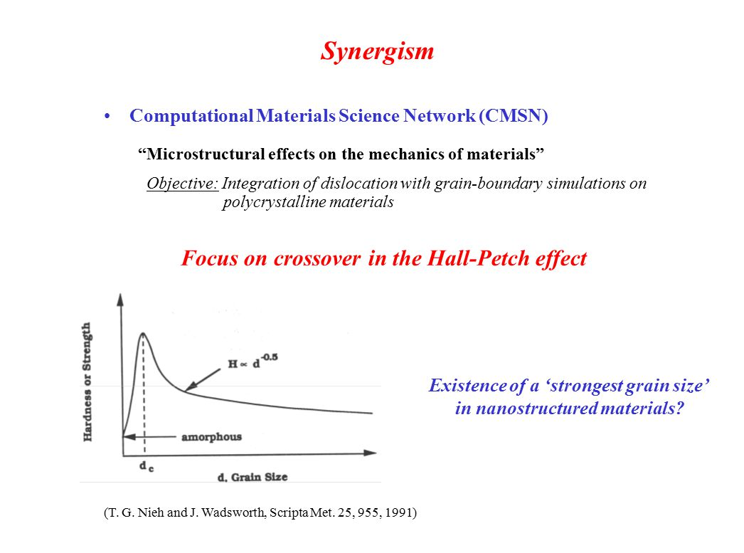 Outline 'Microstructure and deformation physics' of nanostructured materials by MD simulation –Dislocation and grain-boundary mechanisms of plasticity in nanocrystalline Al –Grain growth in nanocrystalline Pd Critical for understanding relation between coarse-grained and nanostructured materials.