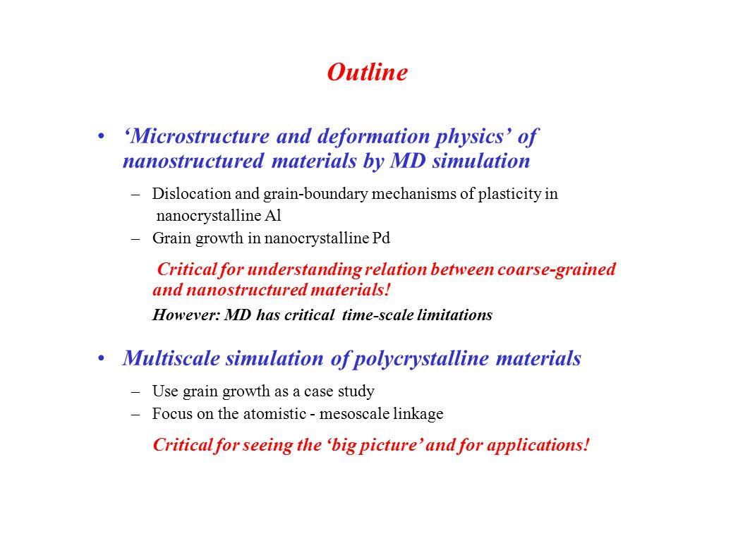 Grain-size distribution function Rotation leads to a narrower grain-size distribution function