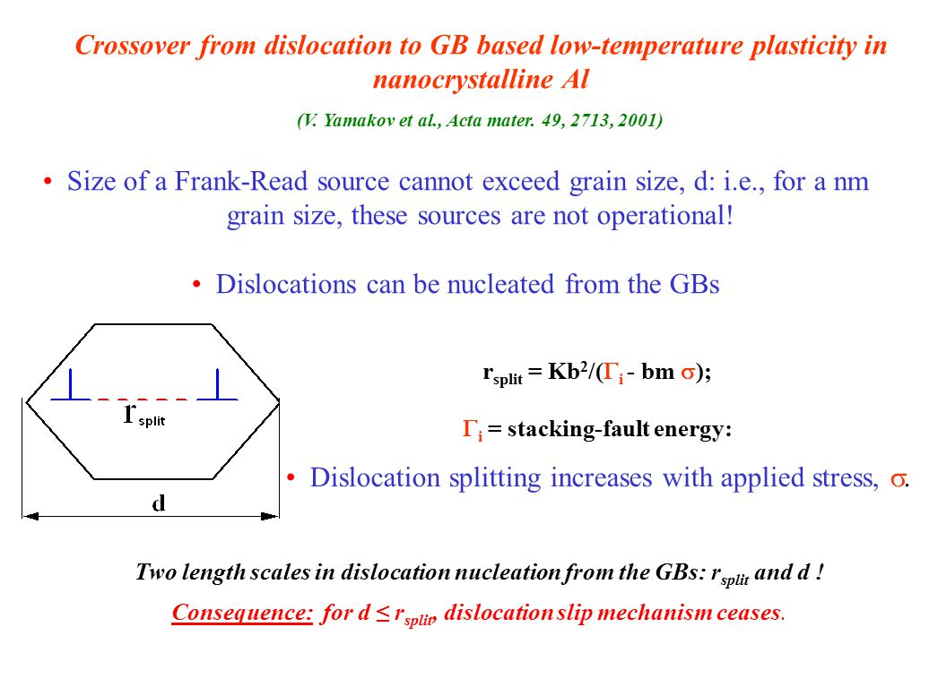 Dislocation nucleation and slip deformation by glide (V.