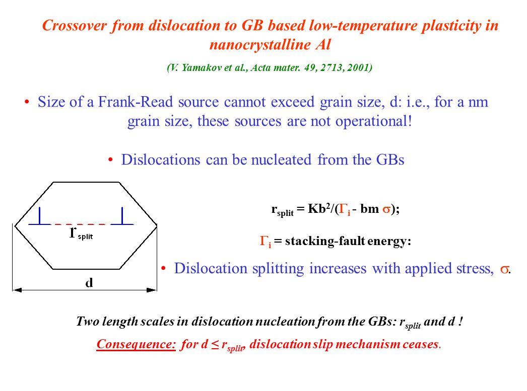 The onset of grain growth accelerates the creep! (A. Haslam et al., Acta mater. 52, 1971, 2004)