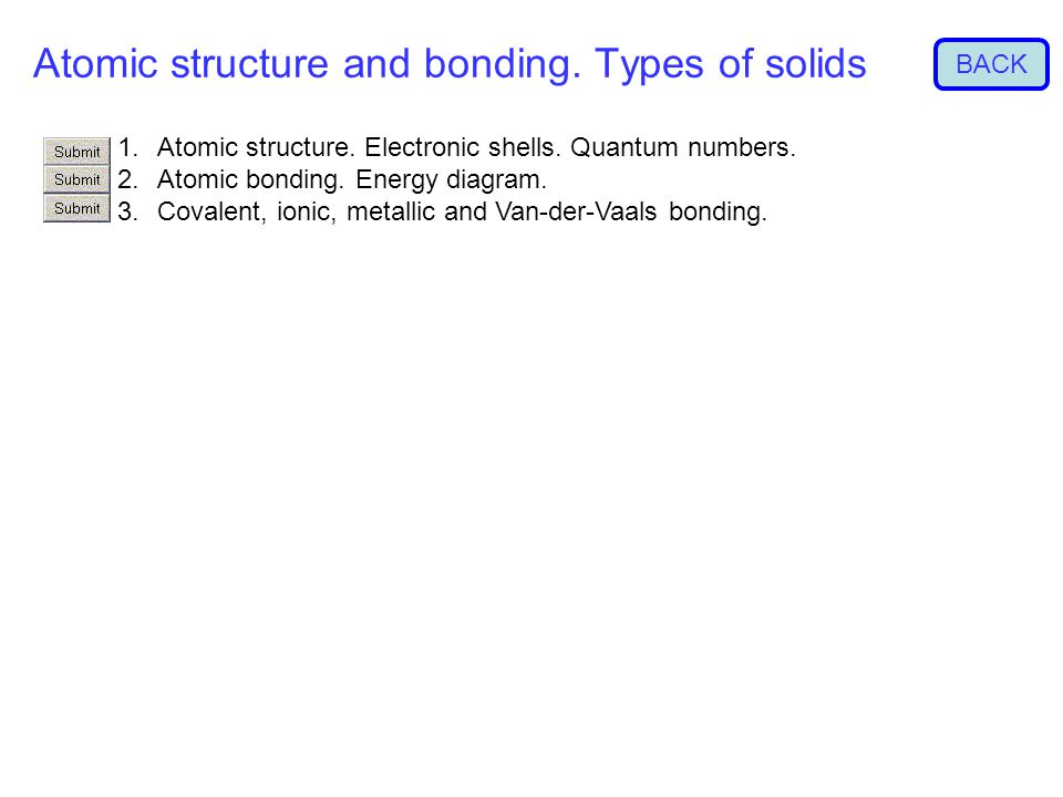 Crystalline structure.X-rays. Manufacturing. Amorphous and glassy materials.