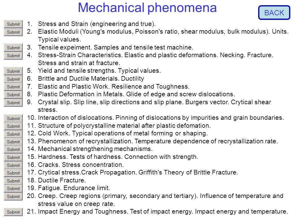 Mechanical phenomena 1.Stress and Strain (engineering and true).