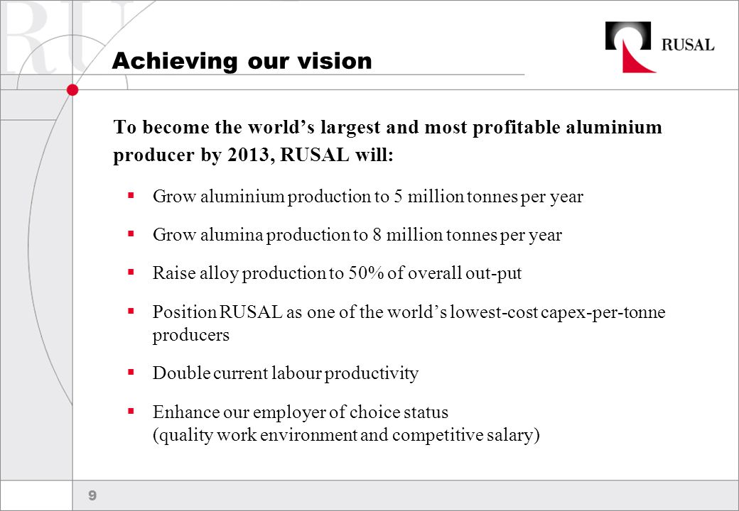 10 A clear strategy for delivery: alumina Development plan for alumina capacity to 2013