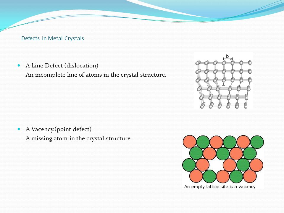 Defects in Metal Crystals A Line Defect (dislocation) An incomplete line of atoms in the crystal structure.