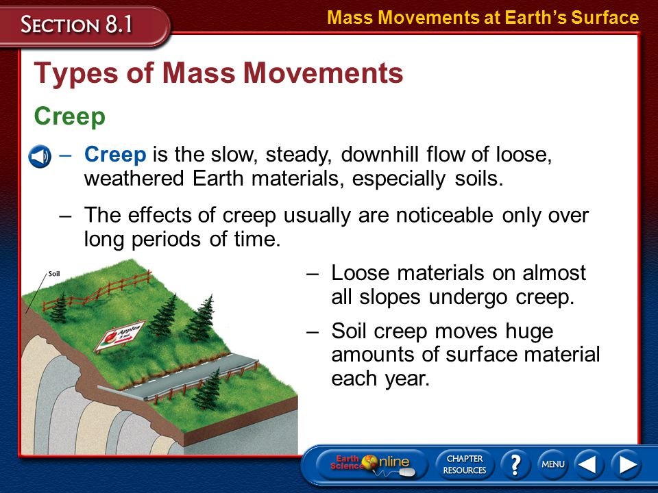 Variables That Influence Mass Movements Water Mass Movements at Earth's Surface –On a slope, too little water may prevent sediment grains from holding