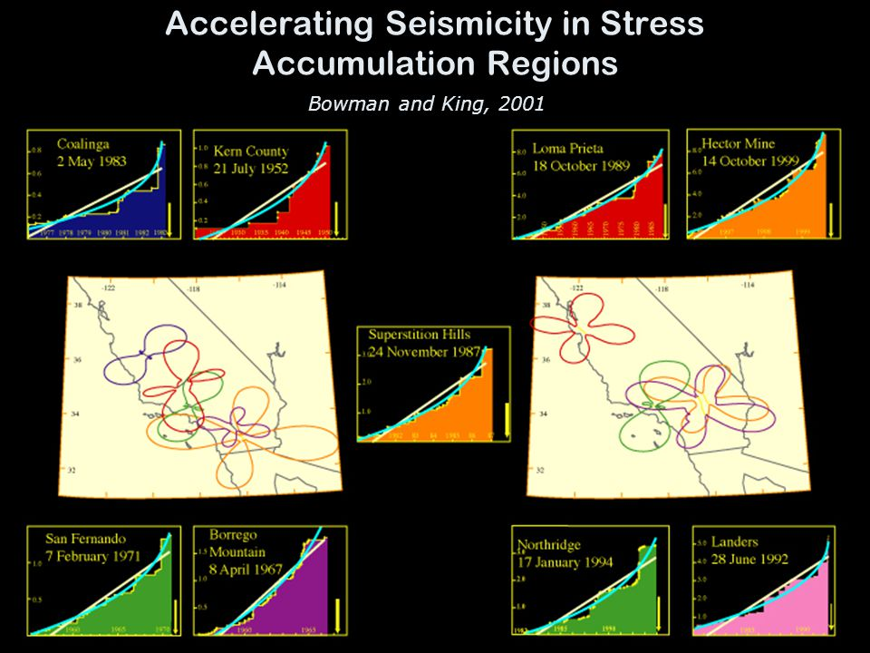 Accelerating Seismicity in Stress Accumulation Regions Bowman and King, 2001