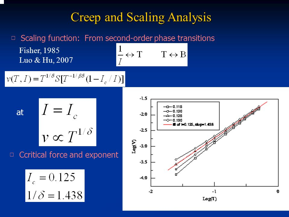 Creep and Scaling Analysis □ Ccritical force and exponent at □ Scaling function: From second-order phase transitions Fisher, 1985 Luo & Hu, 2007