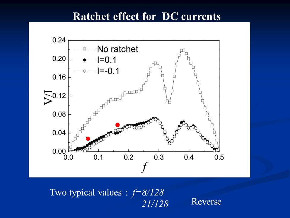Ratchet effect for DC currents Two typical values : f=8/128 21/128 Reverse System size: 128 X 128
