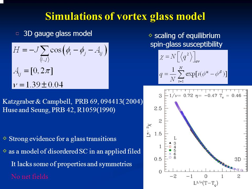 Simulations of vortex glass model □ 3D gauge glass model Katzgraber & Campbell, PRB 69, 094413( 2004) Huse and Seung, PRB 42, R1059(1990) ◇ Strong evi