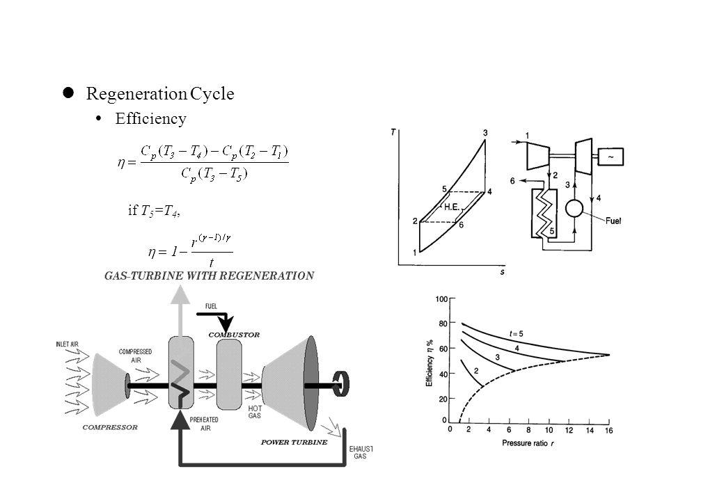Regeneration Cycle  Efficiency if T 5 =T 4,