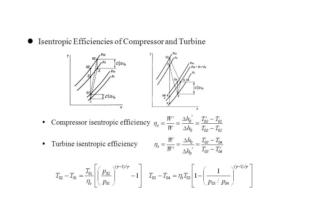 Isentropic Efficiencies of Compressor and Turbine  Compressor isentropic efficiency  Turbine isentropic efficiency
