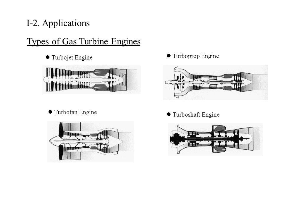 I-2. Applications Turbojet Engine Turboprop Engine Turbofan Engine Turboshaft Engine Types of Gas Turbine Engines
