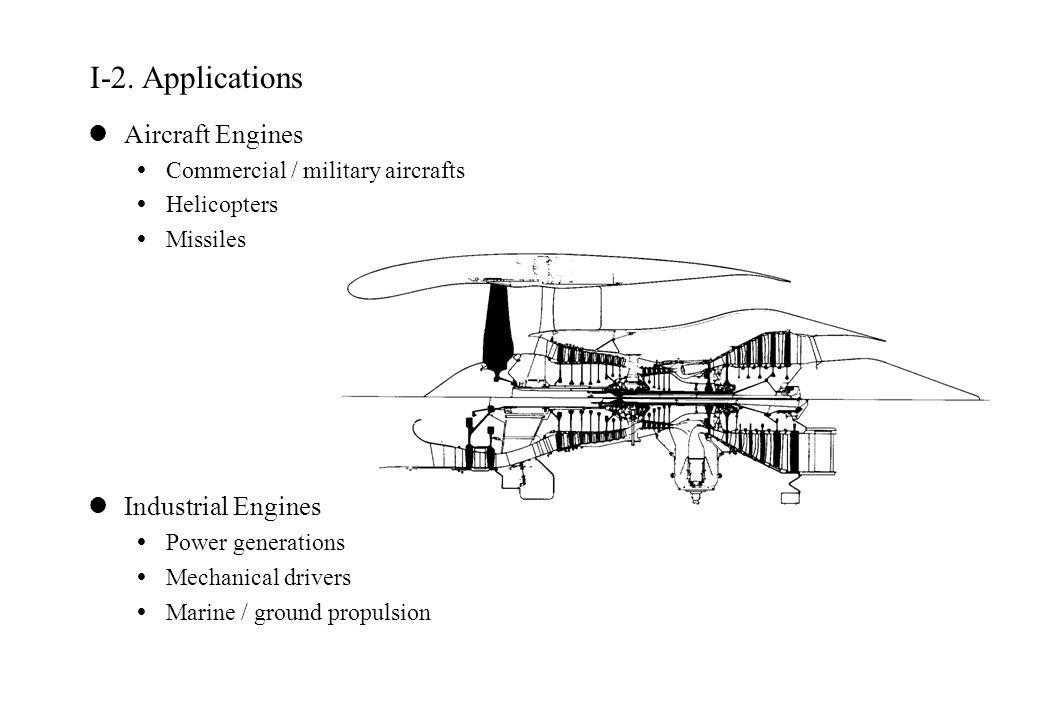 I-3. Major Components Three Major Components - Compressor - Combustor - Turbine