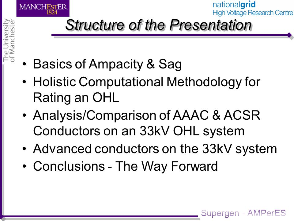Structure of the Presentation Supergen - AMPerES Basics of Ampacity & Sag Holistic Computational Methodology for Rating an OHL Analysis/Comparison of AAAC & ACSR Conductors on an 33kV OHL system Advanced conductors on the 33kV system Conclusions - The Way Forward