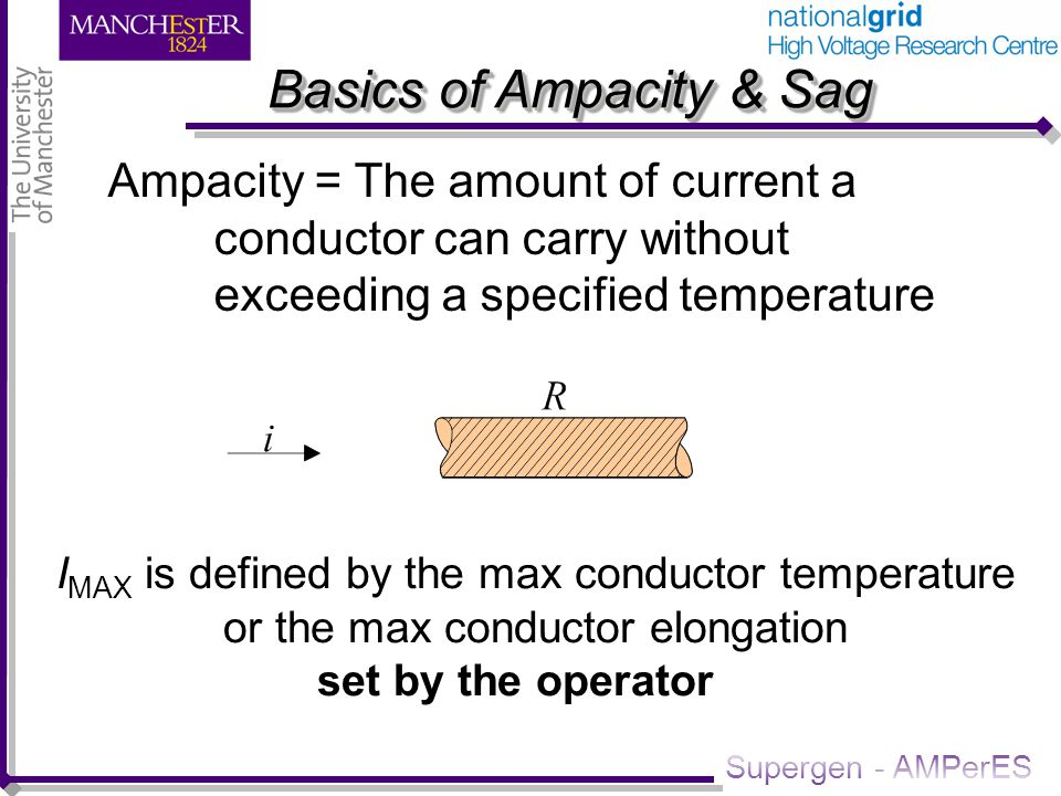 Basics of Ampacity & Sag Supergen - AMPerES Ampacity = The amount of current a conductor can carry without exceeding a specified temperature I MAX is defined by the max conductor temperature or the max conductor elongation set by the operator