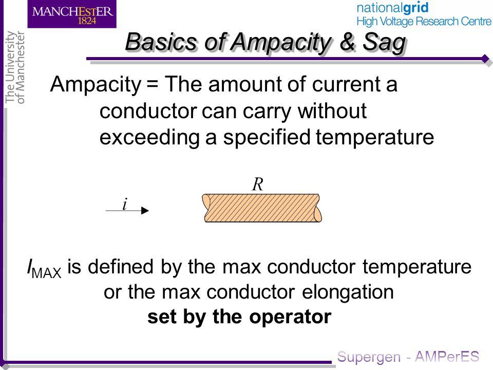 Supergen - AMPerES Basics of Ampacity & Sag SPAN MCT Tension SPAN