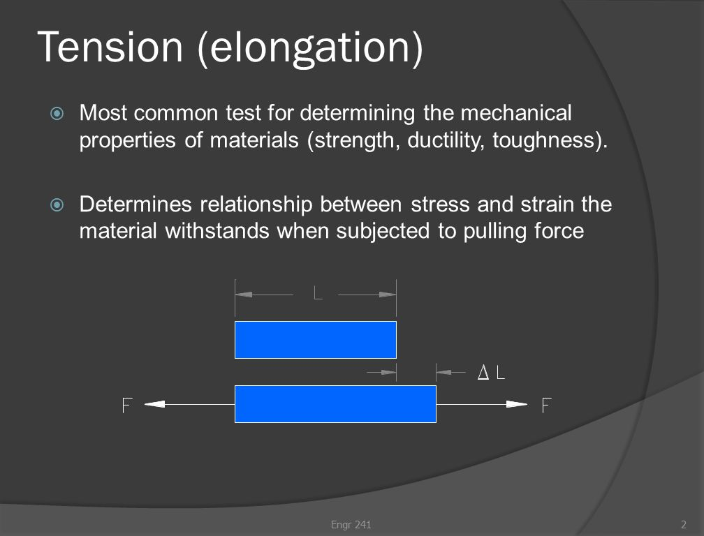 Tension (elongation)  Most common test for determining the mechanical properties of materials (strength, ductility, toughness).