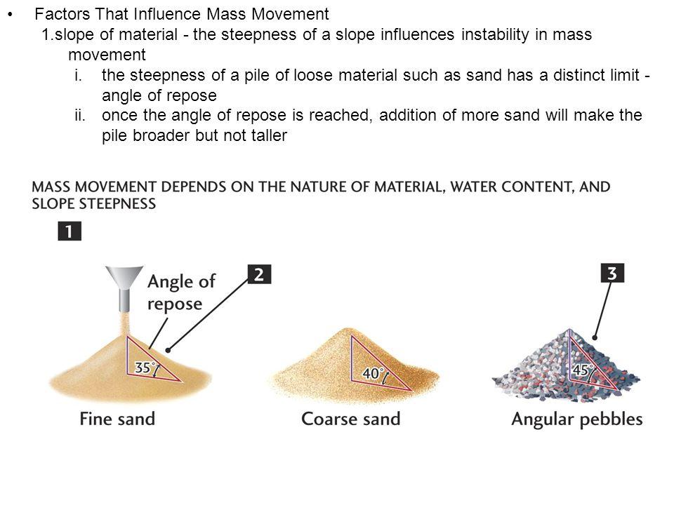 Factors That Influence Mass Movement 2.