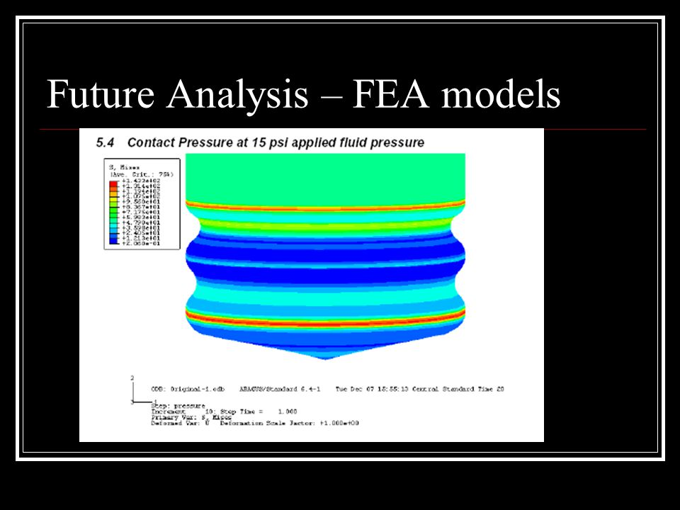 Future Analysis – FEA models
