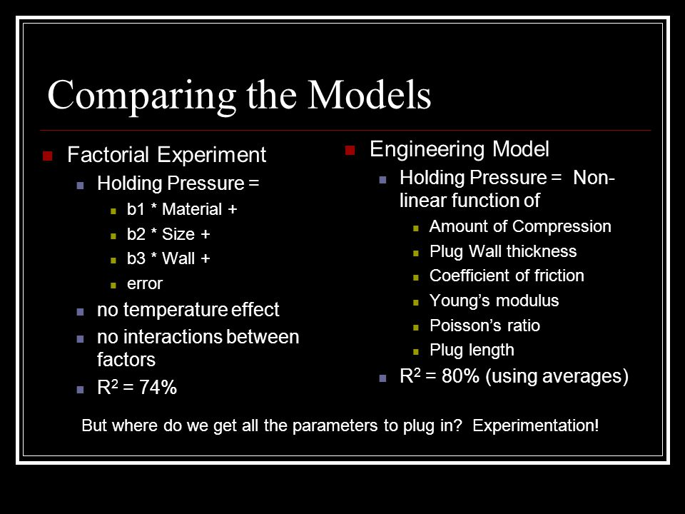 Comparing the Models Engineering Model Holding Pressure = Non- linear function of Amount of Compression Plug Wall thickness Coefficient of friction Yo