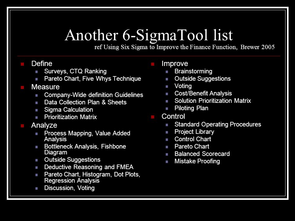 Another 6-SigmaTool list ref Using Six Sigma to Improve the Finance Function, Brewer 2005 Define Surveys, CTQ Ranking Pareto Chart, Five Whys Technique Measure Company-Wide definition Guidelines Data Collection Plan & Sheets Sigma Calculation Prioritization Matrix Analyze Process Mapping, Value Added Analysis Bottleneck Analysis, Fishbone Diagram Outside Suggestions Deductive Reasoning and FMEA Pareto Chart, Histogram, Dot Plots, Regression Analysis Discussion, Voting Improve Brainstorming Outside Suggestions Voting Cost/Benefit Analysis Solution Prioritization Matrix Piloting Plan Control Standard Operating Procedures Project Library Control Chart Pareto Chart Balanced Scorecard Mistake Proofing