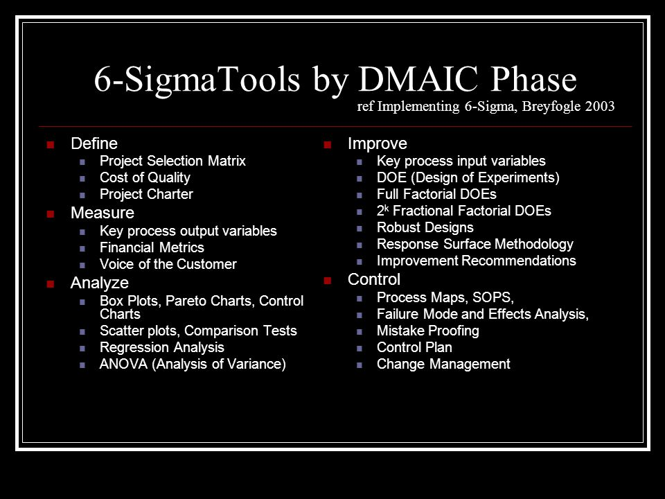 6-SigmaTools by DMAIC Phase ref Implementing 6-Sigma, Breyfogle 2003 Define Project Selection Matrix Cost of Quality Project Charter Measure Key process output variables Financial Metrics Voice of the Customer Analyze Box Plots, Pareto Charts, Control Charts Scatter plots, Comparison Tests Regression Analysis ANOVA (Analysis of Variance) Improve Key process input variables DOE (Design of Experiments) Full Factorial DOEs 2 k Fractional Factorial DOEs Robust Designs Response Surface Methodology Improvement Recommendations Control Process Maps, SOPS, Failure Mode and Effects Analysis, Mistake Proofing Control Plan Change Management