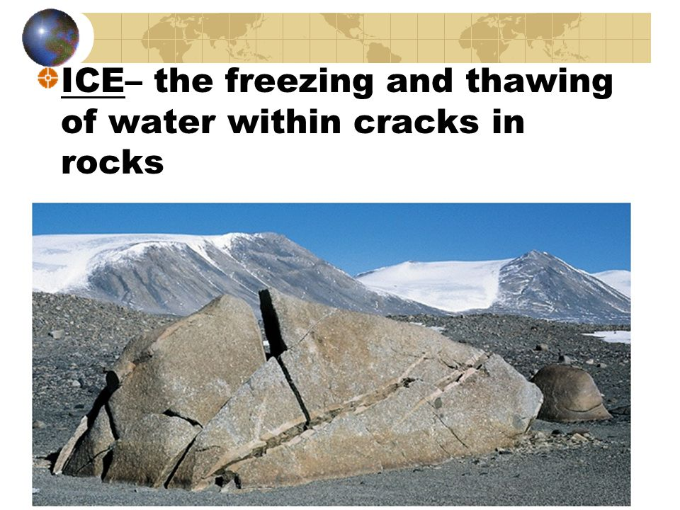 ICE– the freezing and thawing of water within cracks in rocks