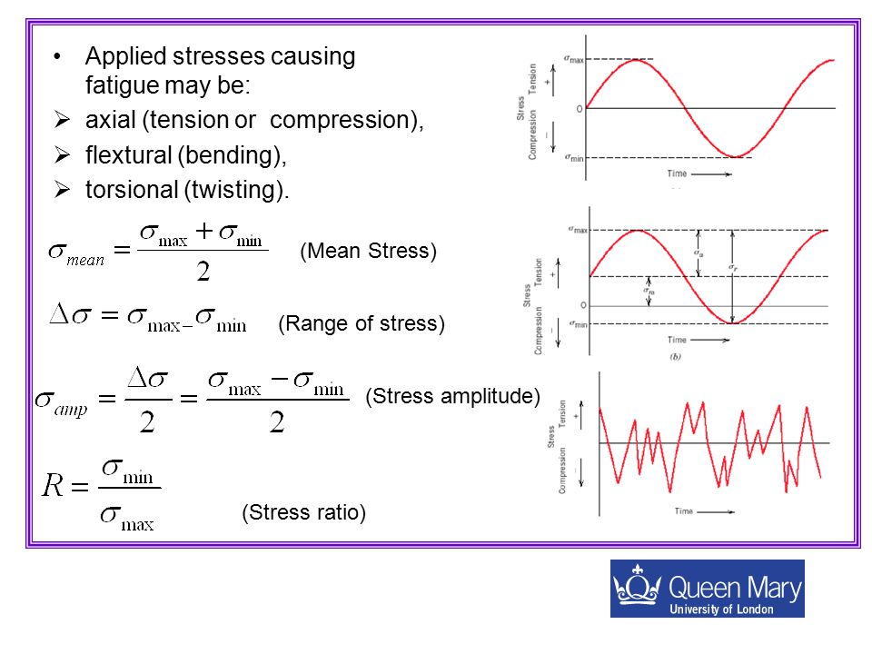 Applied stresses causing fatigue may be:  axial (tension or compression),  flextural (bending),  torsional (twisting). (Range of stress) (Mean Stre