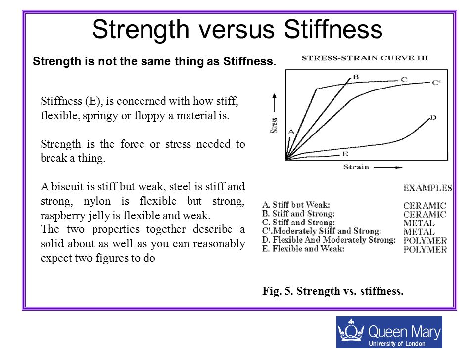 Brittle and Ductile Materials  For a brittle material, the stress–strain curve is linear almost to failure.