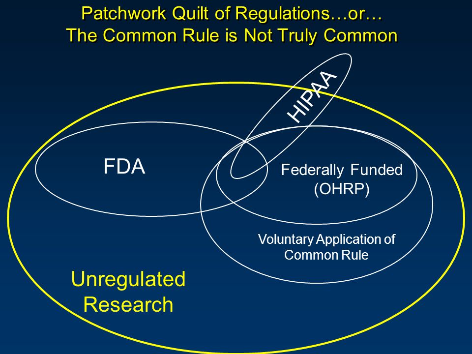 Patchwork Quilt of Regulations…or… The Common Rule is Not Truly Common FDA Federally Funded (OHRP) Voluntary Application of Common Rule Unregulated Research HIPAA