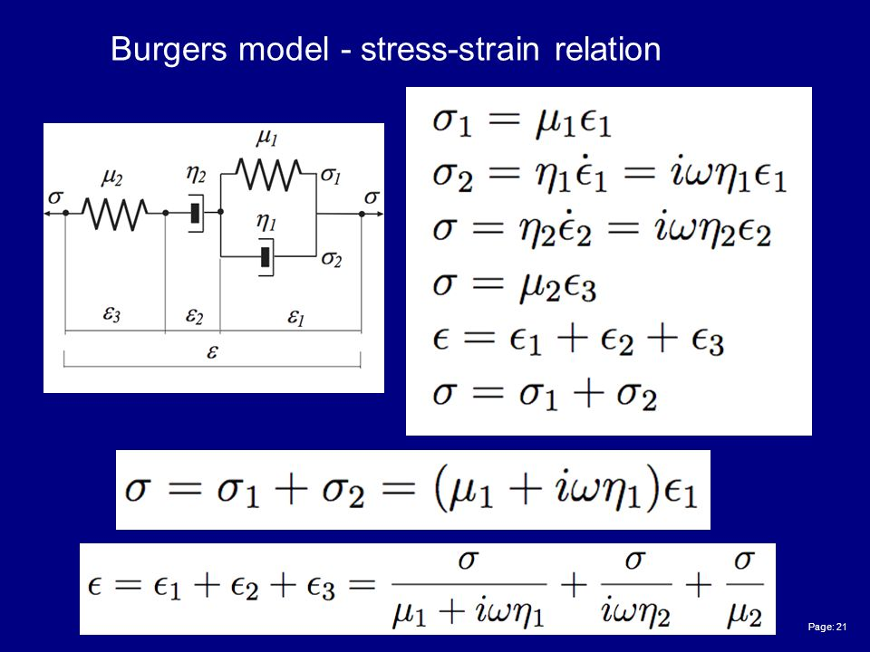 Page: 21 Burgers model - stress-strain relation