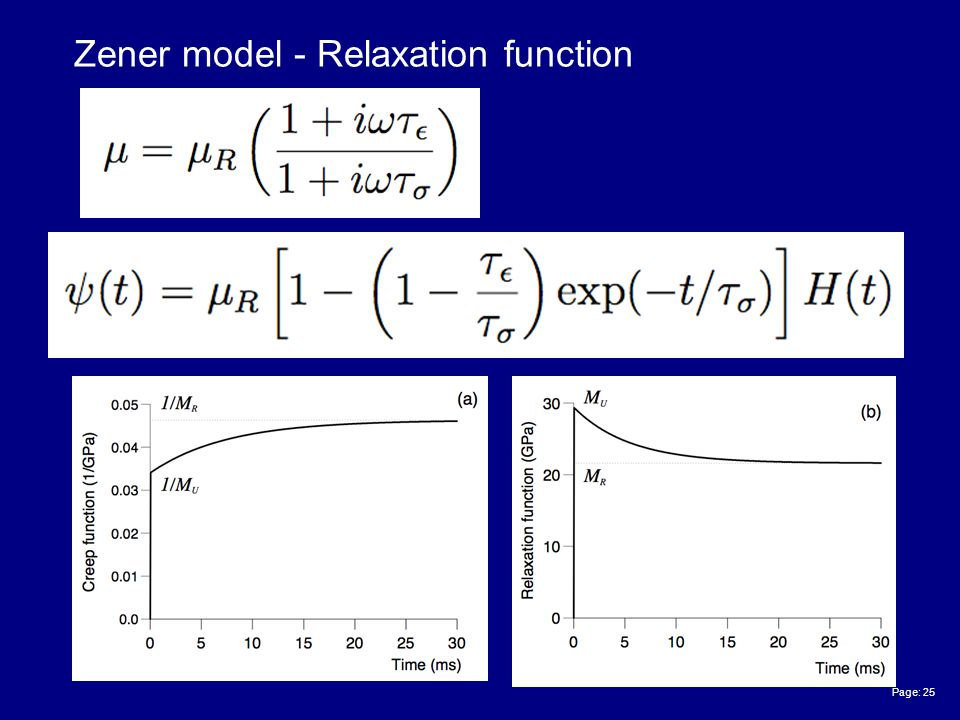 Page: 25 Zener model - Relaxation function
