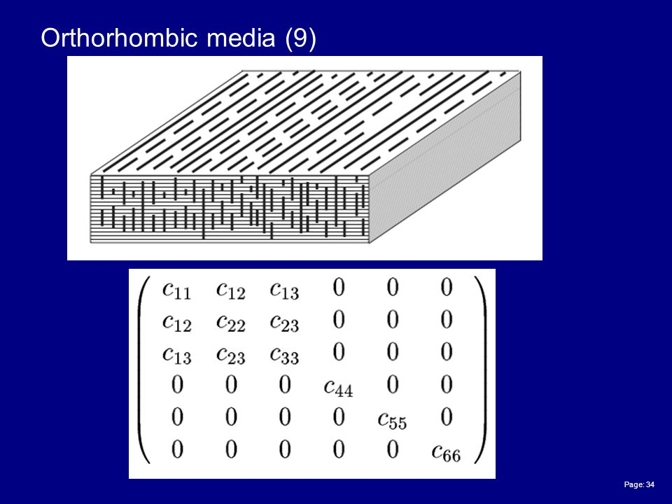 Page: 34 Orthorhombic media (9)