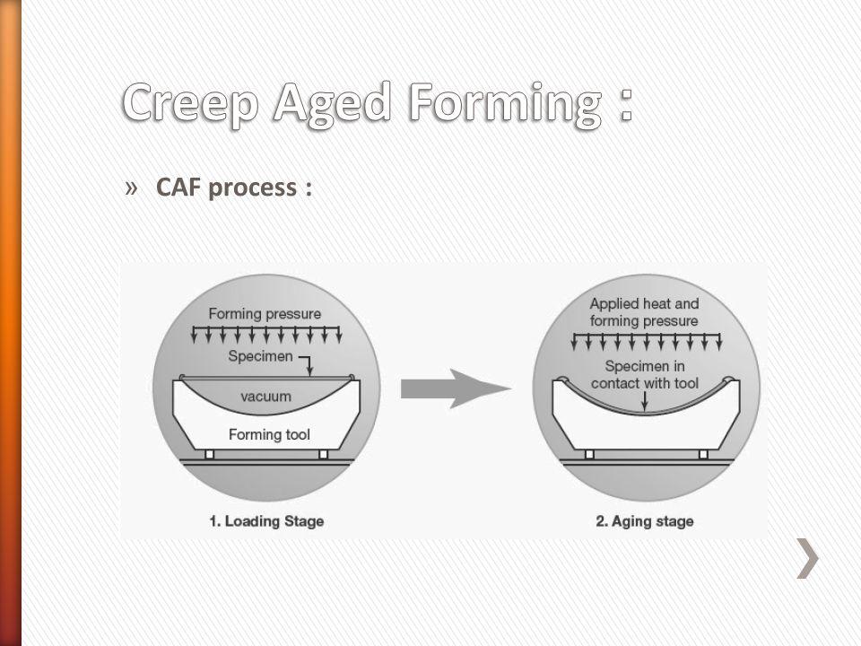 » CAF process :