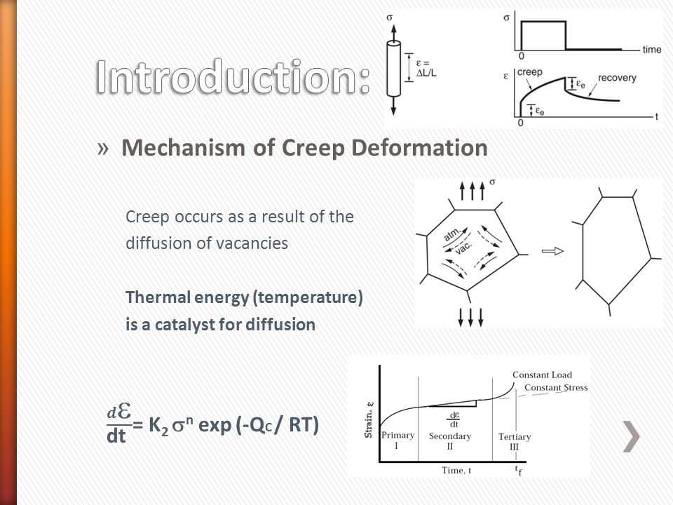 » Mechanism of Creep Deformation Creep occurs as a result of the diffusion of vacancies Thermal energy (temperature) is a catalyst for diffusion