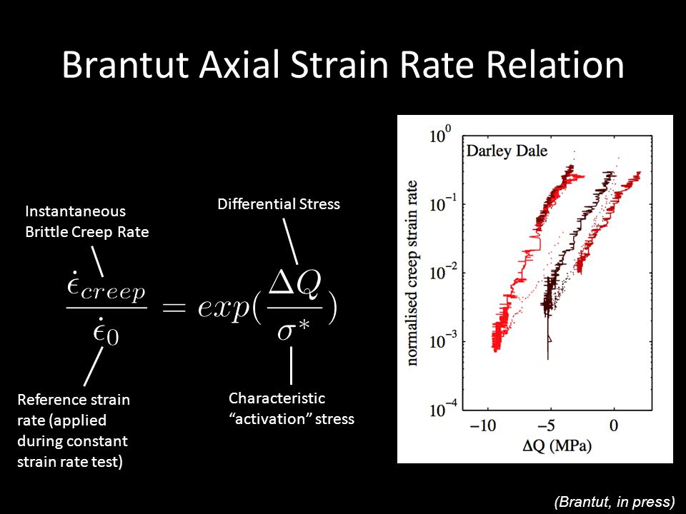Brantut Axial Strain Rate Relation (Brantut, in press) Differential Stress Characteristic activation stress Instantaneous Brittle Creep Rate Reference strain rate (applied during constant strain rate test)