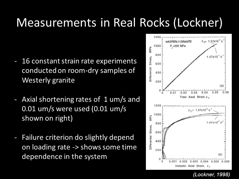 Measurements in Real Rocks (Lockner) -16 constant strain rate experiments conducted on room-dry samples of Westerly granite -Axial shortening rates of 1 um/s and 0.01 um/s were used (0.01 um/s shown on right) -Failure criterion do slightly depend on loading rate -> shows some time dependence in the system (Lockner, 1998)