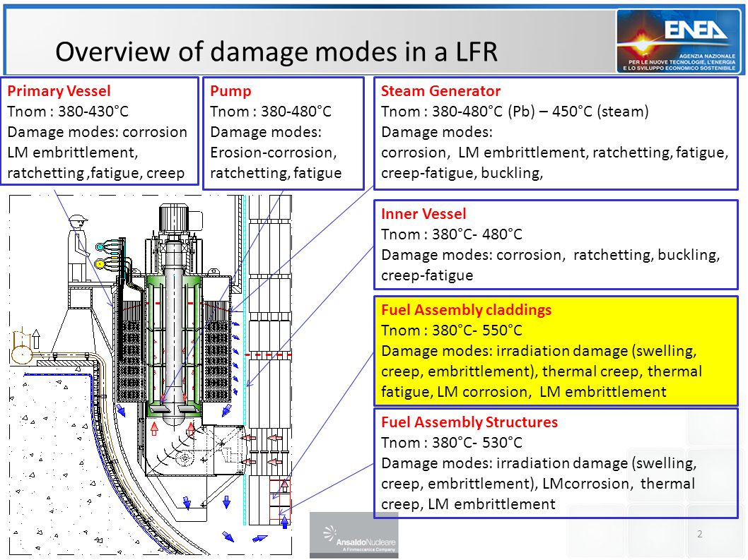 Fatigue resistance of F/M steel 13 Several tests of thermal fatigue were performed on Eurofer 97 by ENEA in the frame of the Fusion Programs.The studies are reported in: G.