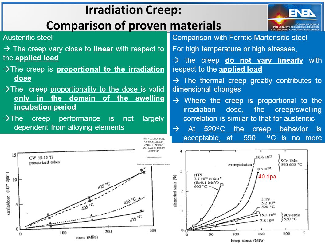Creep rupture of F/M steels in HLM 10 Creep to rupture tests of T91, 10 -6 wt% oxygen performed at Prometey St.