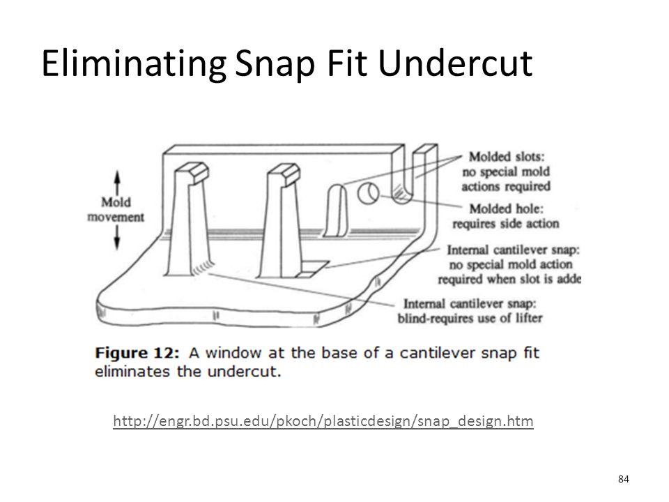 http://engr.bd.psu.edu/pkoch/plasticdesign/snap_design.htm Eliminating Snap Fit Undercut 84