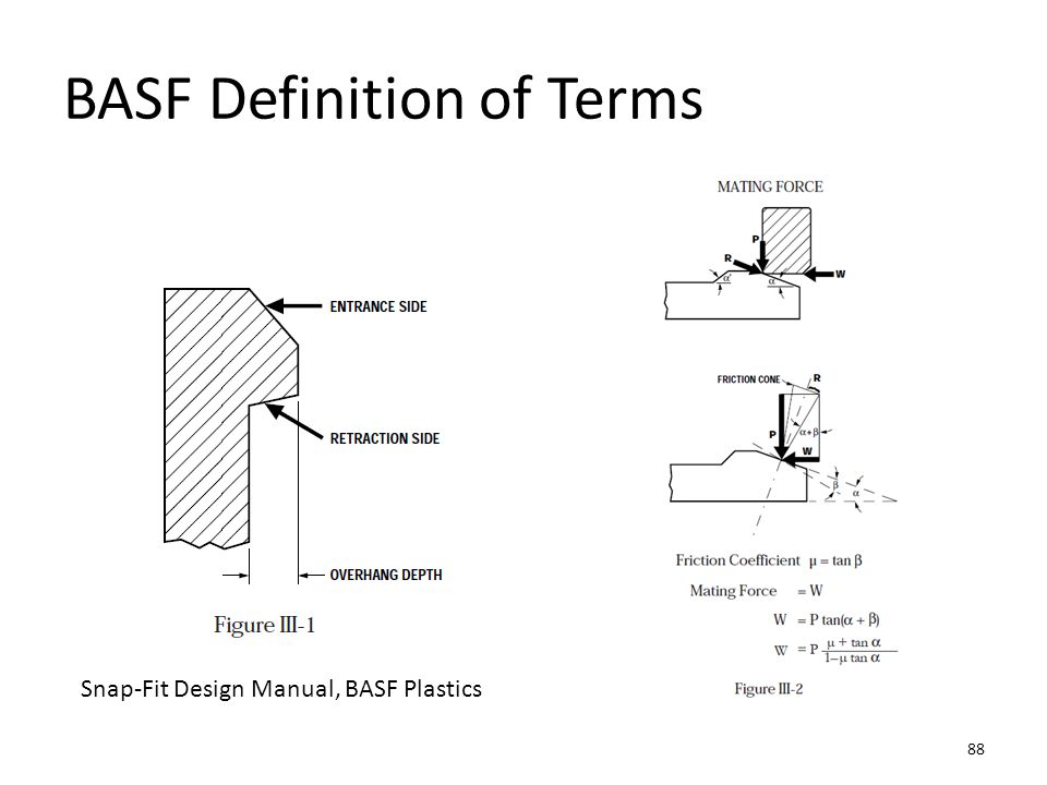Classical Beam Theory Snap-Fit Design Manual, BASF Plastics 89