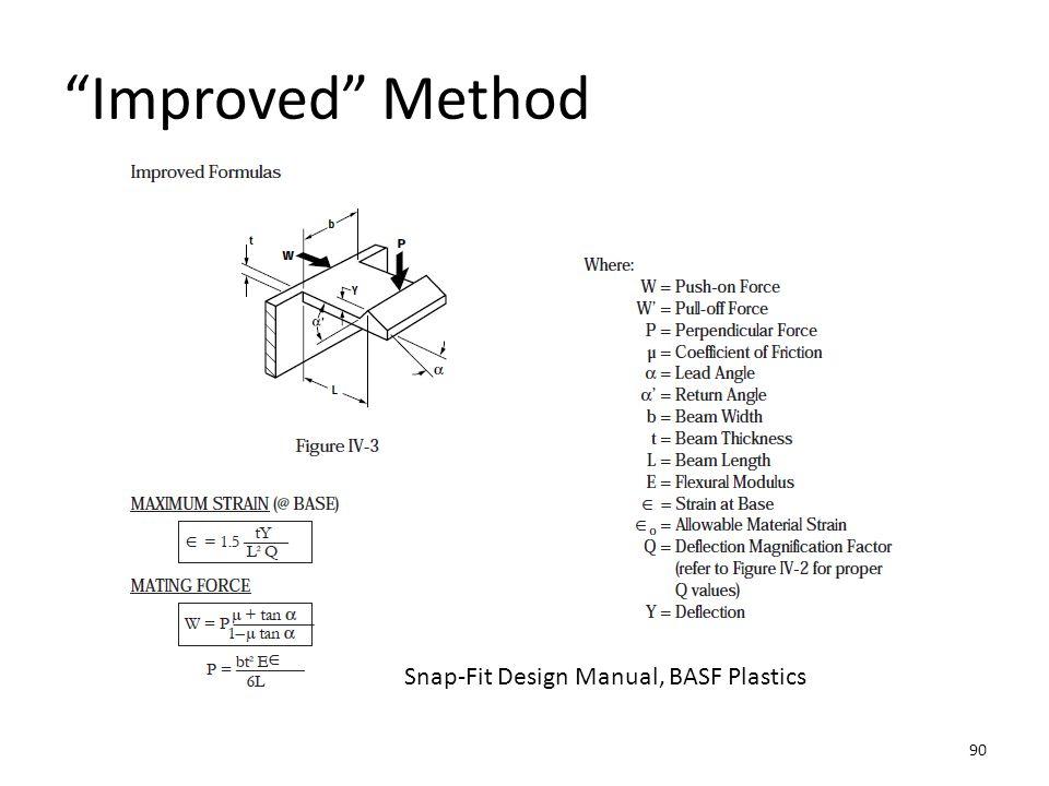 """Improved"" Method Snap-Fit Design Manual, BASF Plastics 90"