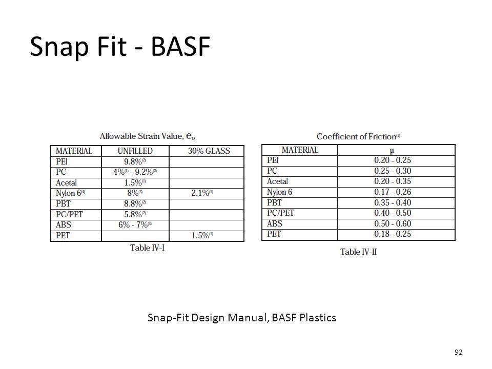 Snap Fit - BASF Snap-Fit Design Manual, BASF Plastics 92