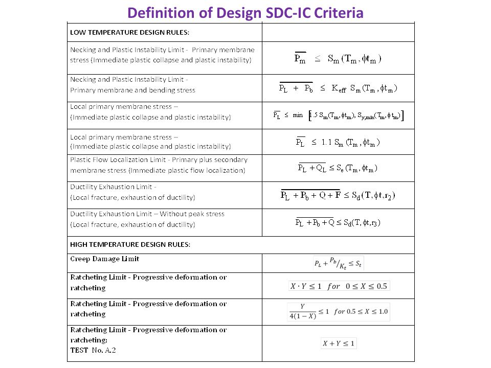 Definition of Design SDC-IC Criteria