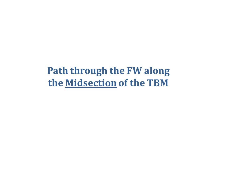 Path through the FW along the Midsection of the TBM