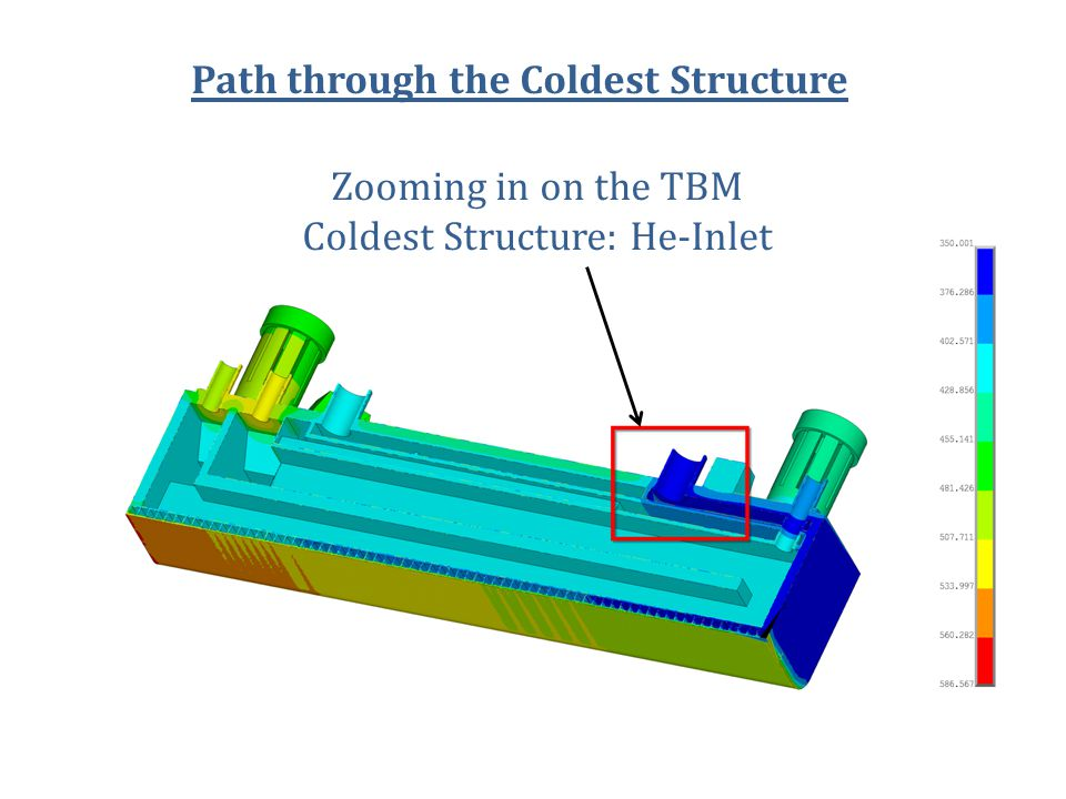Zooming in on the TBM Coldest Structure: He-Inlet Path through the Coldest Structure