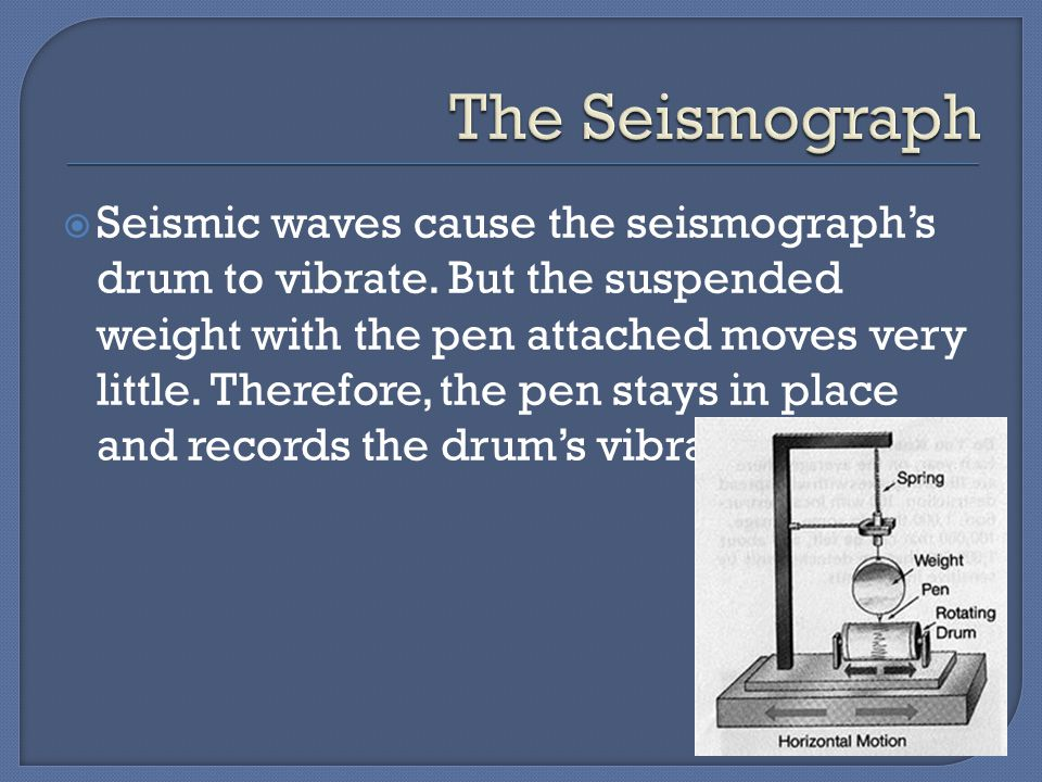  Seismic waves cause the seismograph's drum to vibrate. But the suspended weight with the pen attached moves very little. Therefore, the pen stays in
