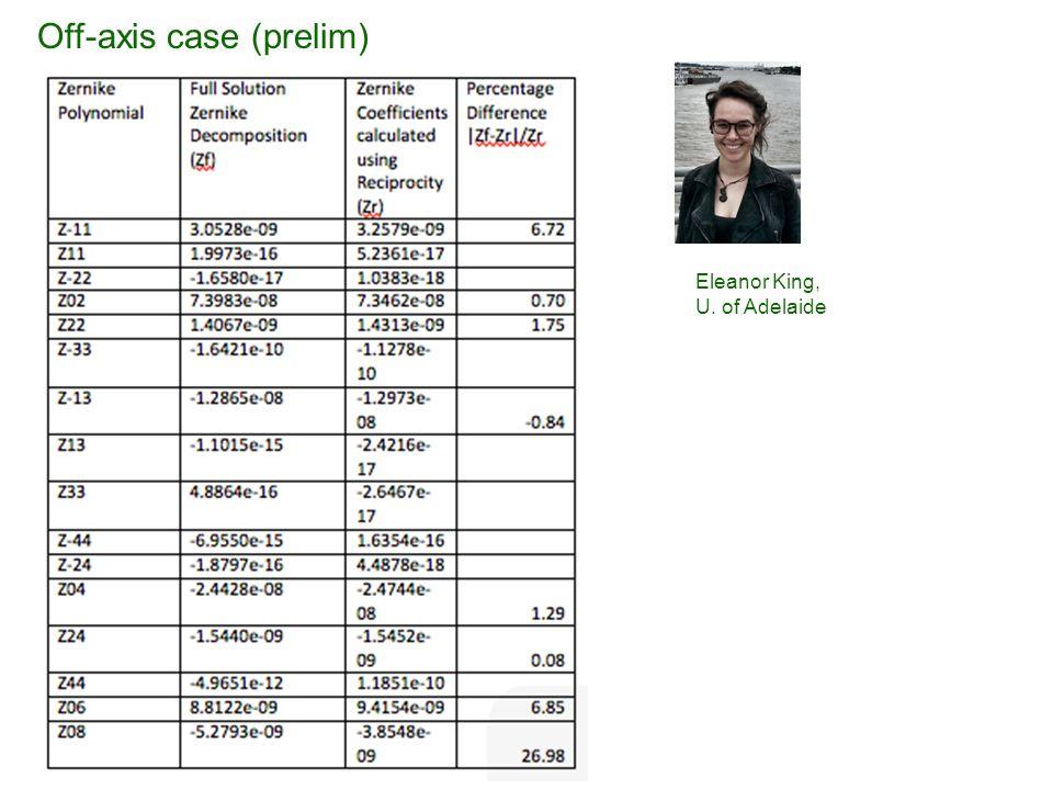 Off-axis case (prelim) Eleanor King, U. of Adelaide