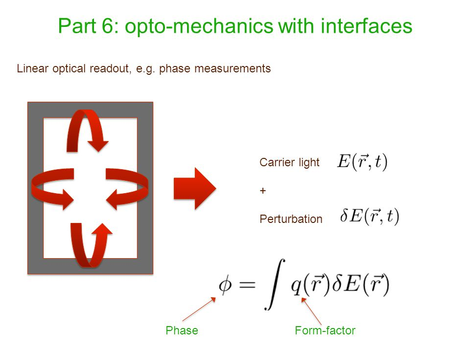 Part 6: opto-mechanics with interfaces Linear optical readout, e.g. phase measurements Carrier light + Perturbation PhaseForm-factor
