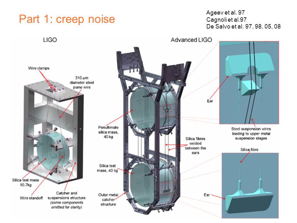 Part 1: creep noise Ageev et al. 97 Cagnoli et al.97 De Salvo et al. 97, 98, 05, 08